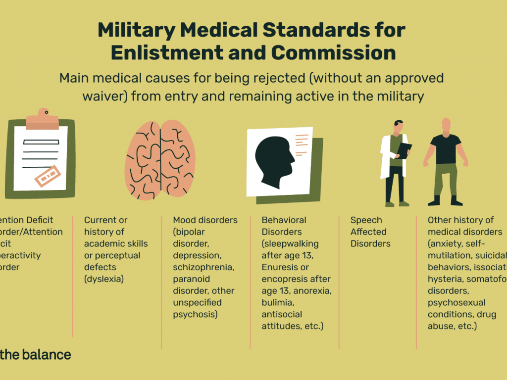 20 Health Conditions That May Disqualify You From Joining The Military