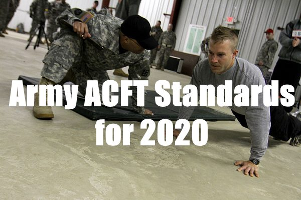 Army Combat Fitness Test (ACFT): 2020 Standards